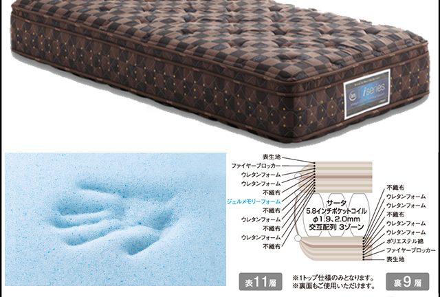 【サータbyドリームベッド】iシリーズ ノーマルボックストップ マットレス